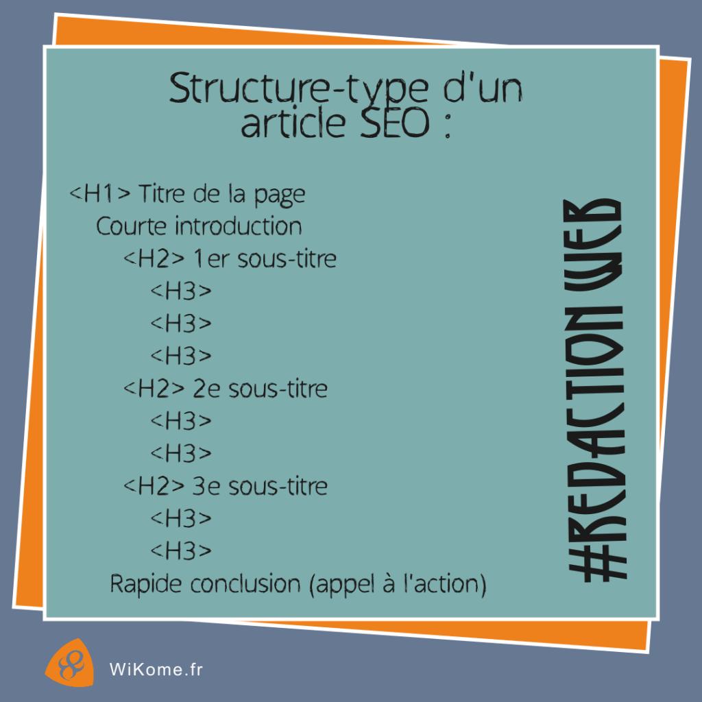 La structure-type d'un contenu web
